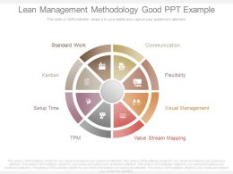 Lean Management Methodology Good Ppt Example