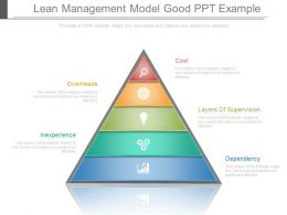 Lean Management Model Good Ppt Example