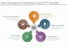 Lean Management Objectives Good Ppt Example