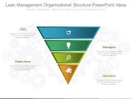 Lean Management Organizational Structure Powerpoint Ideas