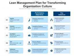 Lean Management Plan For Transforming Organization Culture