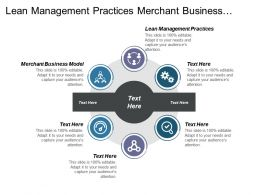Lean Management Practices Merchant Business Model Purchase Procurement Cpb