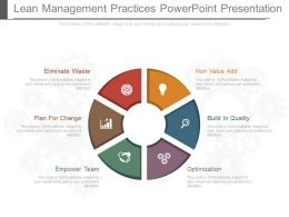Lean Management Practices Powerpoint Presentation
