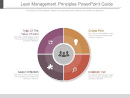 Lean Management Principles Powerpoint Guide