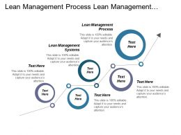 Lean Management Process Lean Management Systems Optimization Online Marketing Cpb