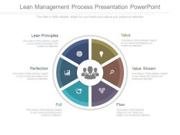 Lean Management Process Presentation Powerpoint