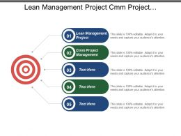 Lean Management Project Cmm Project Management Change Management Outsourcing Cpb