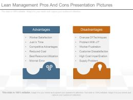 Lean Management Pros And Cons Presentation Pictures