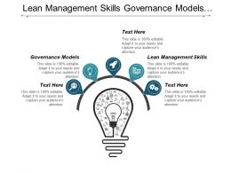 Lean Management Skills Governance Models Organization Change Model Cpb
