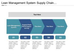 Lean Management System Supply Chain Performance Survey Channel Marketing Cpb