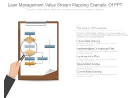 Lean Management Value Stream Mapping Example Of Ppt