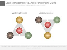 Lean Management Vs Agile Powerpoint Guide