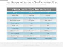 lean_management_vs_jit_presentation_slides_Slide01