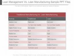 lean_management_vs_lean_manufacturing_sample_ppt_files_Slide01