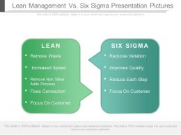 Lean Management Vs Six Sigma Presentation Pictures