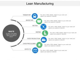 lean_manufacturing_Slide01