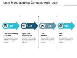 Lean Manufacturing Concepts Agile Lean Methodology Lean Methods Cpb