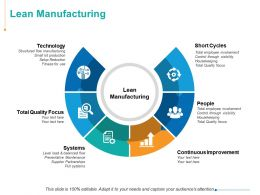Lean Manufacturing Continuous Improvement Technology Ppt Powerpoint Presentation Summary Clipart