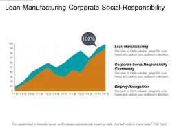 Lean Manufacturing Corporate Social Responsibility Community Employee Recognition Cpb