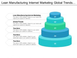 Lean Manufacturing Internet Marketing Global Trends Industry Overview Cpb