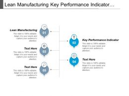 Lean Manufacturing Key Performance Indicator Human Resource Management Cpb