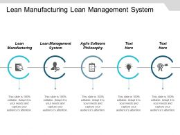 Lean Manufacturing Lean Management System Agile Software Philosophy Cpb