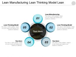 Lean Manufacturing Lean Thinking Model Lean Value Network Cpb