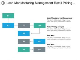Lean Manufacturing Management Retail Pricing Analysis Captive Organization Cpb