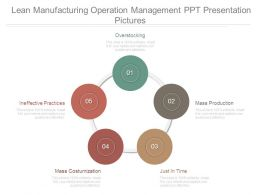 Lean Manufacturing Operation Management Ppt Presentation Pictures