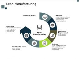 Lean Manufacturing People Ppt Powerpoint Presentation Gallery Example