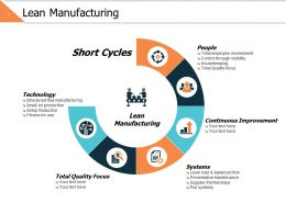 Lean Manufacturing Ppt Powerpoint Presentation File Elements