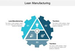 Lean Manufacturing Ppt Powerpoint Presentation Gallery Templates Cpb
