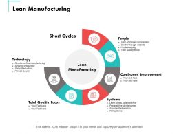 Lean Manufacturing Ppt Powerpoint Presentation Summary Picture