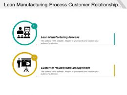 Lean Manufacturing Process Customer Relationship Management Business Negotiation Methods Cpb
