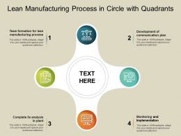 Lean Manufacturing Process In Circle With Quadrants