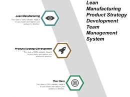 Lean Manufacturing Product Strategy Development Team Management System Cpb