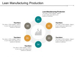 Lean Manufacturing Production Ppt Powerpoint Presentation File Diagrams Cpb
