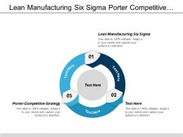Lean Manufacturing Six Sigma Porter Competitive Strategy Business Opportunities Cpb
