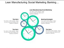 Lean Manufacturing Social Marketing Banking Strategies Product Utilities Cpb