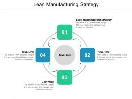 Lean Manufacturing Strategy Ppt Powerpoint Presentation Professional Smartart Cpb