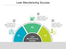 Lean Manufacturing Success Ppt Powerpoint Presentation Model Infographics Cpb