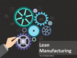 Lean Manufacturing Sustain Standardize Shine Set In Order Sort