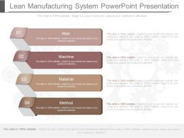 lean_manufacturing_system_powerpoint_presentation_Slide01