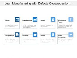 Lean Manufacturing With Defects Overproduction Inventory And Processing