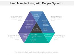 Lean Manufacturing With People System Technology And Focus Area