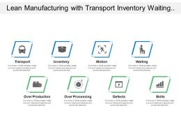 Lean Manufacturing With Transport Inventory Waiting Defects And Skills