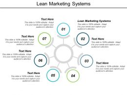 Lean Marketing Systems Ppt Powerpoint Presentation Model Tips Cpb