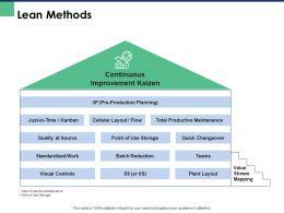 Lean Methods Cellular Layout Ppt Powerpoint Presentation Ideas Portrait