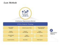 Lean Methods Continuous Improvement Kaizen Ppt Powerpoint Styles Display