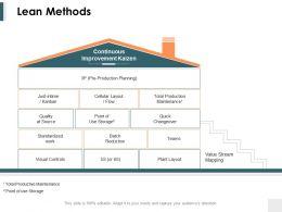 Lean Methods Ppt Powerpoint Presentation Inspiration Design Inspiration